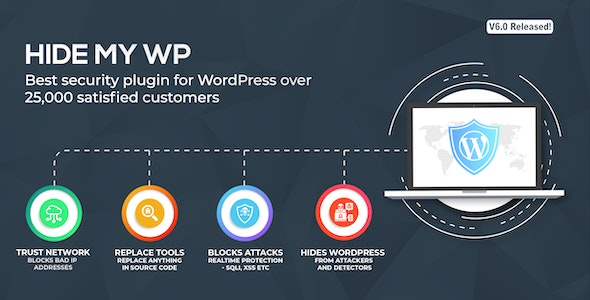 Hide My WP 6.2.3 Nulled - Amazing Security Plugin for WordPress Image